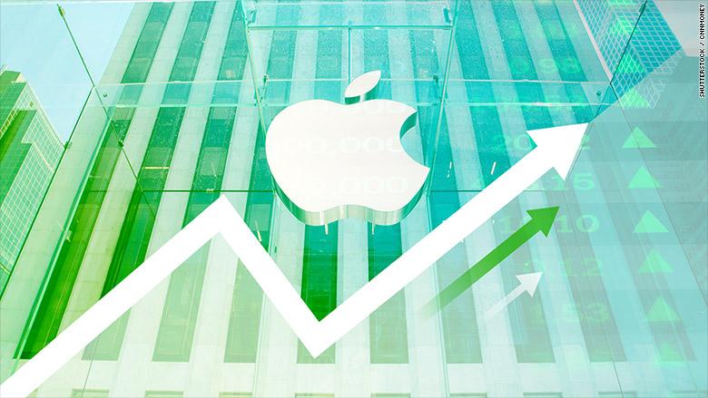 Apple stock nears record high